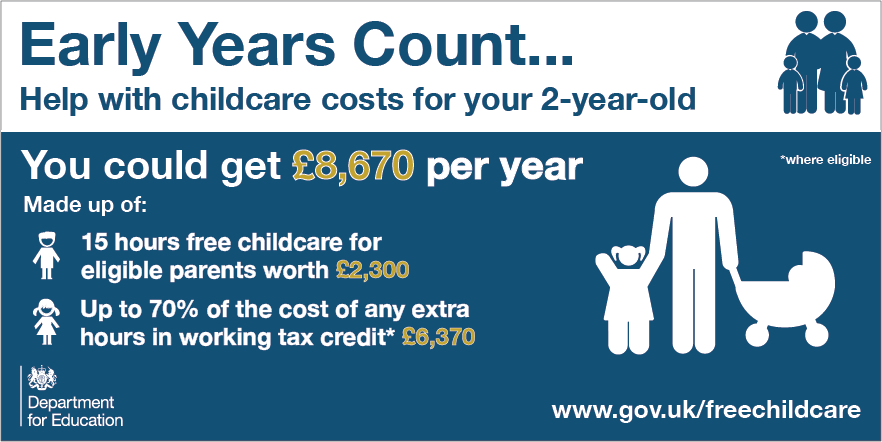 childcare-costs-for-2-year-olds